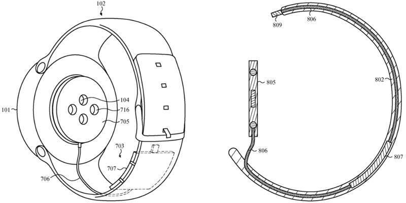 Круглый циферблат в патентных чертежах