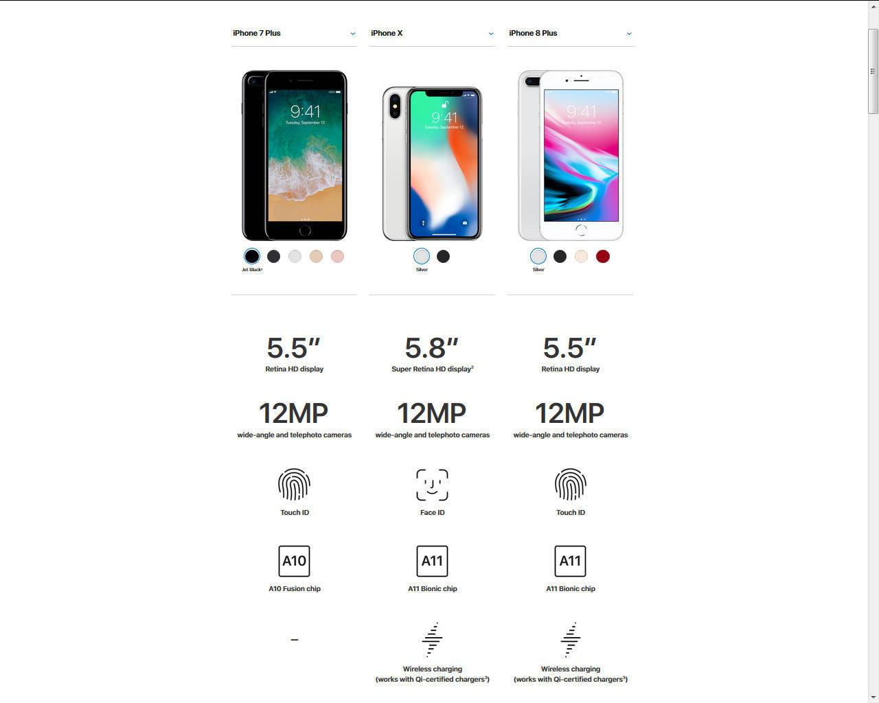 iPhone 7 Plus vs iPhone X vs iPhone 8 Plus